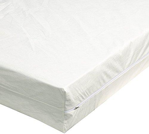 Allersoft Bettwanzen Staubmilben Allergiekontroll