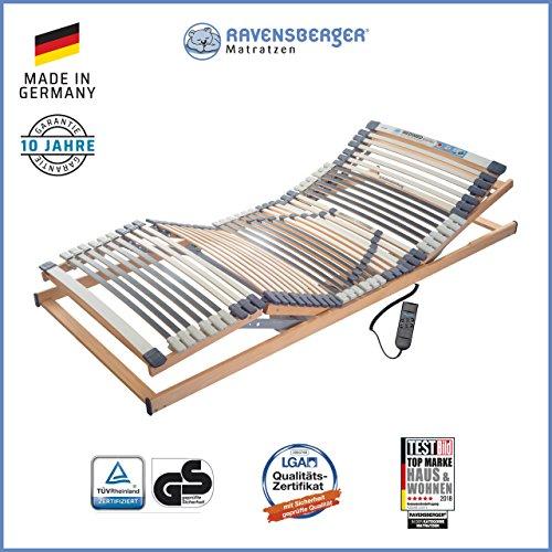 10 jahre garantie ko tex 100 bezug baumwoll doppeltuch 90 200 cm ravensberger matratzen. Black Bedroom Furniture Sets. Home Design Ideas